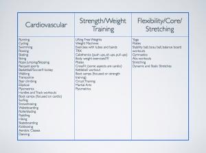 Variety of Activities - Cross Training.001