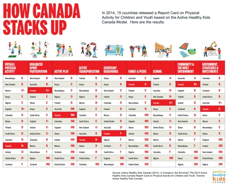 How-Canada-Stacks-Up-image_EN copy