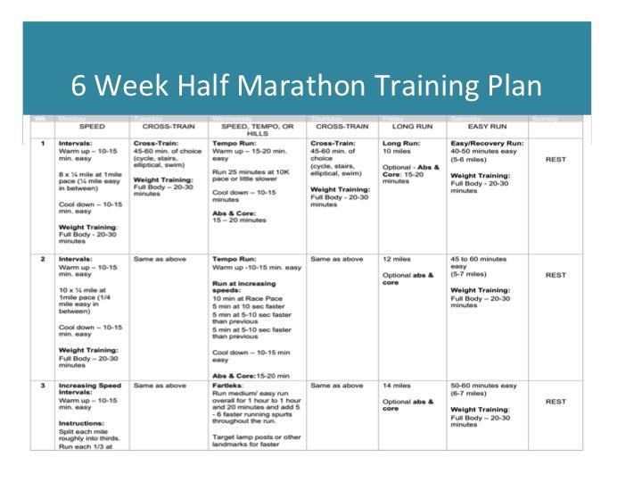 Trainingsplan halbmarathon